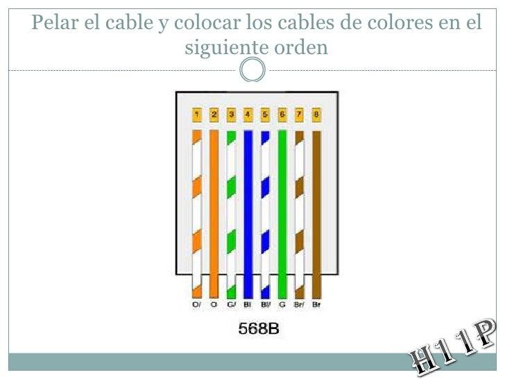 PONCHADO DE CABLE DE RED EBOOK