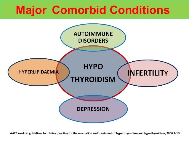 Thyroid and comorbid conditions, Dr. Jyoti Agarwal Life ...