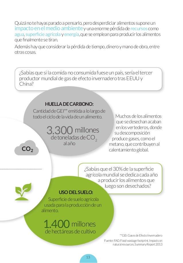 Cómo reducir desperdicio alimentario