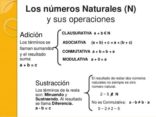 Resultado de imagen de las propiedades de las operaciones con numeros naturales