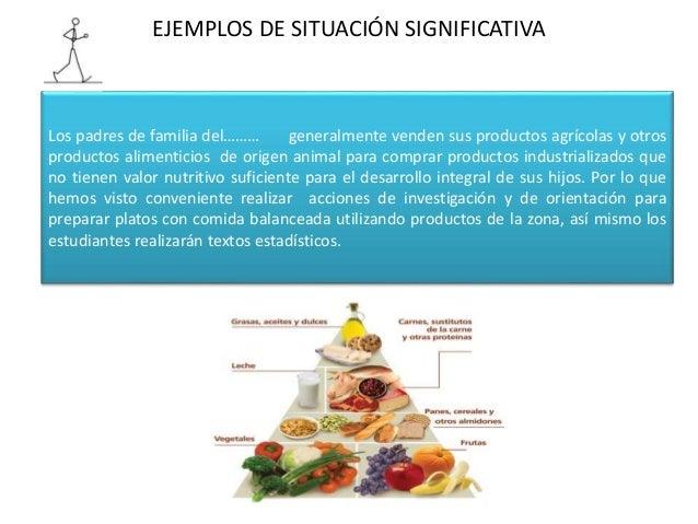 EJEMPLOS DE SITUACIÓN SIGNIFICATIVA Los padres de familia del……… generalmente venden sus productos agrícolas y otros produ...
