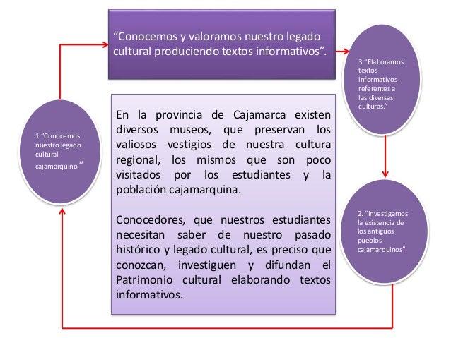 """""""Conocemos y valoramos nuestro legado cultural produciendo textos informativos"""". En la provincia de Cajamarca existen dive..."""