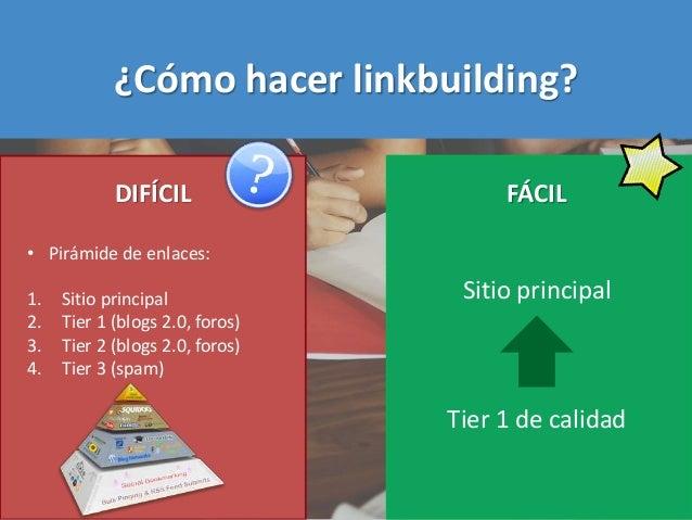 ¿Cómo hacer linkbuilding? FÁCIL Sitio principal Tier 1 de calidad DIFÍCIL • Pirámide de enlaces: 1. Sitio principal 2. Tie...