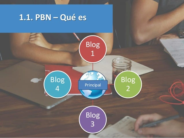 1.1. PBN – Qué es Blog 1 Blog 2 Blog 3 Blog 4 Principal