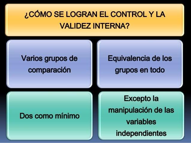 ¿CÓMO SE LOGRAN EL CONTROL Y LA          VALIDEZ INTERNA?Varios grupos de     Equivalencia de los  comparación          gr...