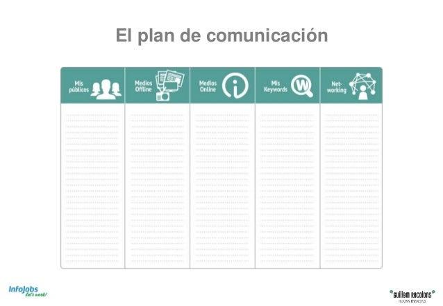 Visibilidad / Estrategia digital Blog = Casa 2.0