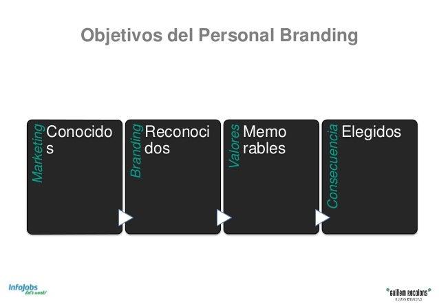 Objetivos del Personal BrandingMarketing Conocido s BrandingReconoci dos Valores Memo rables Consecuencia Elegidos