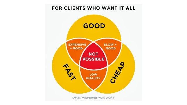 Las metodologías ágiles te permiten hacer algo diferente a lo inicialmente planteado, pero que aporte mucho más valor.