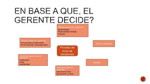 Proceso de toma de decisiones Tiposde problemas y decisiones Estructurados y Programados No estructurados, No programados ...
