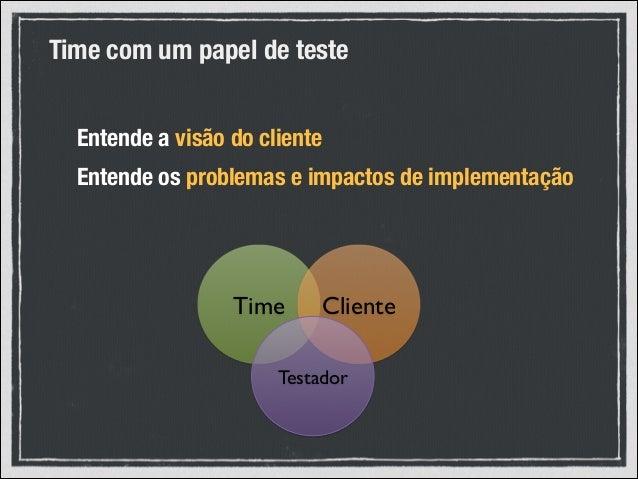 Posicionamento sobre Agile Testing Testadores podem ser os primeiros a dar suporte ao cliente, negócio, stackholders e qua...