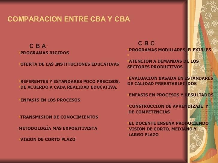 COMPARACION ENTRE CBA Y CBA <ul><ul><li>C B A </li></ul></ul><ul><li>PROGRAMAS RIGIDOS </li></ul><ul><li>OFERTA DE LAS INS...