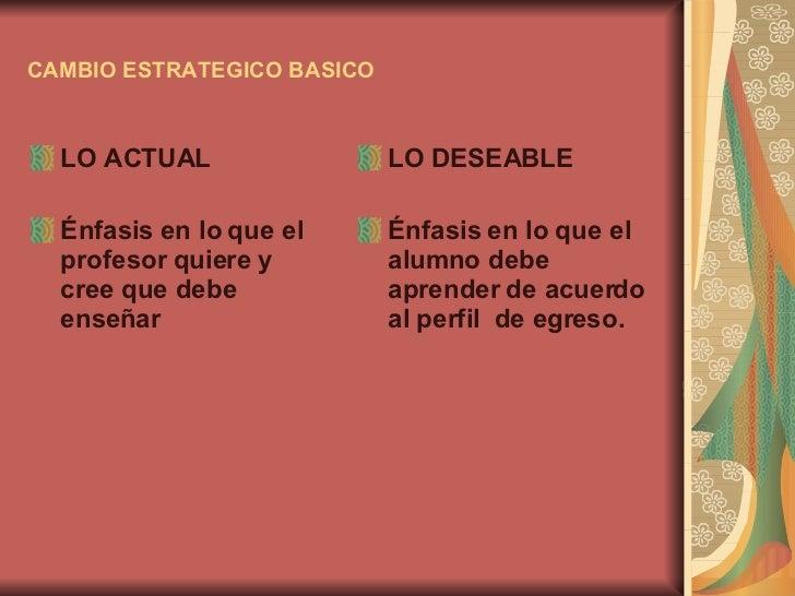 CAMBIO ESTRATEGICO BASICO <ul><li>LO ACTUAL </li></ul><ul><li>Énfasis en lo que el profesor quiere y cree que debe enseñar...