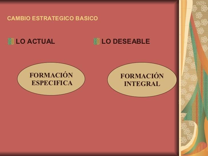 CAMBIO ESTRATEGICO BASICO <ul><li>LO ACTUAL </li></ul><ul><li>LO DESEABLE </li></ul>FORMACIÓN ESPECIFICA FORMACIÓN INTEGRAL