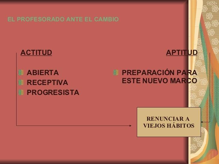 EL PROFESORADO ANTE EL CAMBIO <ul><li>ACTITUD </li></ul><ul><li>ABIERTA </li></ul><ul><li>RECEPTIVA </li></ul><ul><li>PROG...