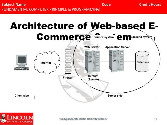 Comp 107 cep 7 for E commerce architecture