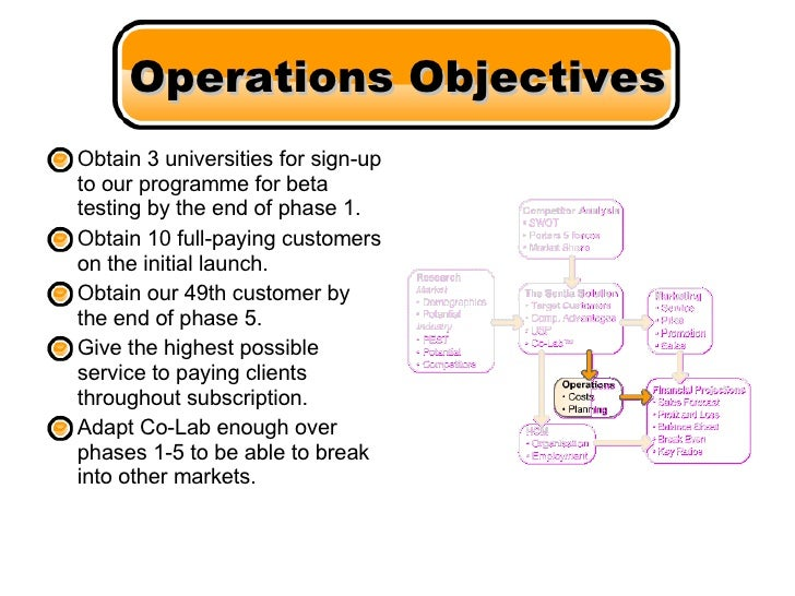 Operations Objectives <ul><li>Obtain 3 universities for sign-up to our programme for beta testing by the end of phase 1. <...