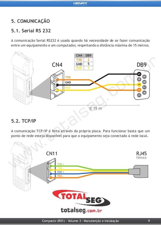 Relógio de Ponto REP Compacto Portátil - - Manual volume 3