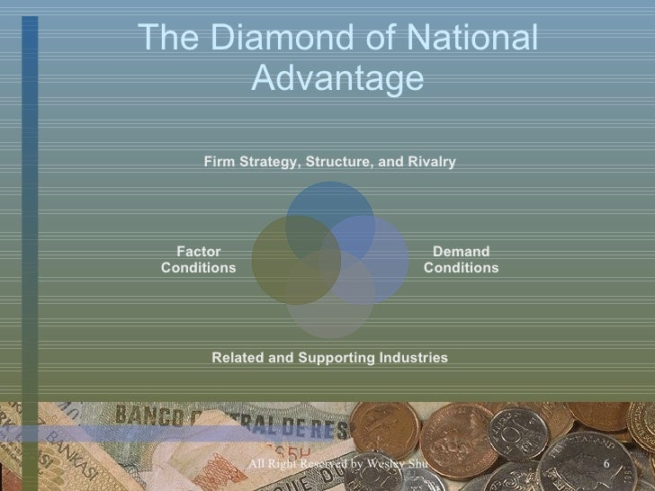 the competitive advantage of nations Nations can use porter's (1990) diamond model to identify the opportunities and build on home based advantages to generate a competitive advantage and compete with others nations globally japanese owes its success to the automobile industry.
