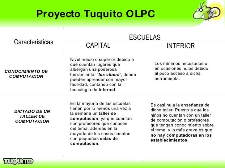 Proyecto Tuquito OLPC Caracteristicas ESCUELAS CAPITAL INTERIOR CONOCIMIENTO DE COMPUTACION Nivel medio o superior debido ...