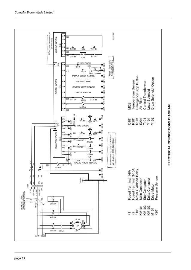 Compair compressor wiring diagram