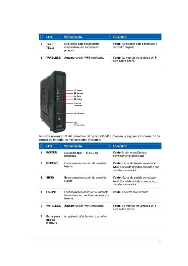 Compal broadband networks