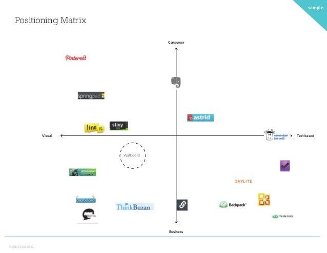 competitive analysis matrix template - Keni.candlecomfortzone.com