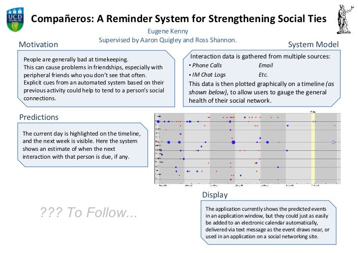Compañeros: A Reminder System for Strengthening Social Ties Motivation People are generally bad at timekeeping. This can c...