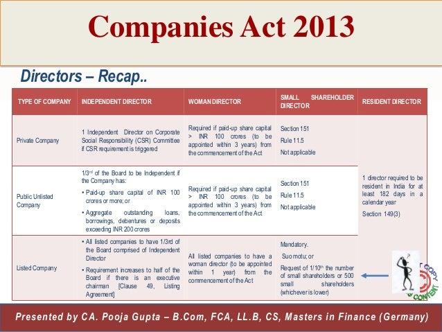 COMPANIES ACT 2013 INDIA EBOOK