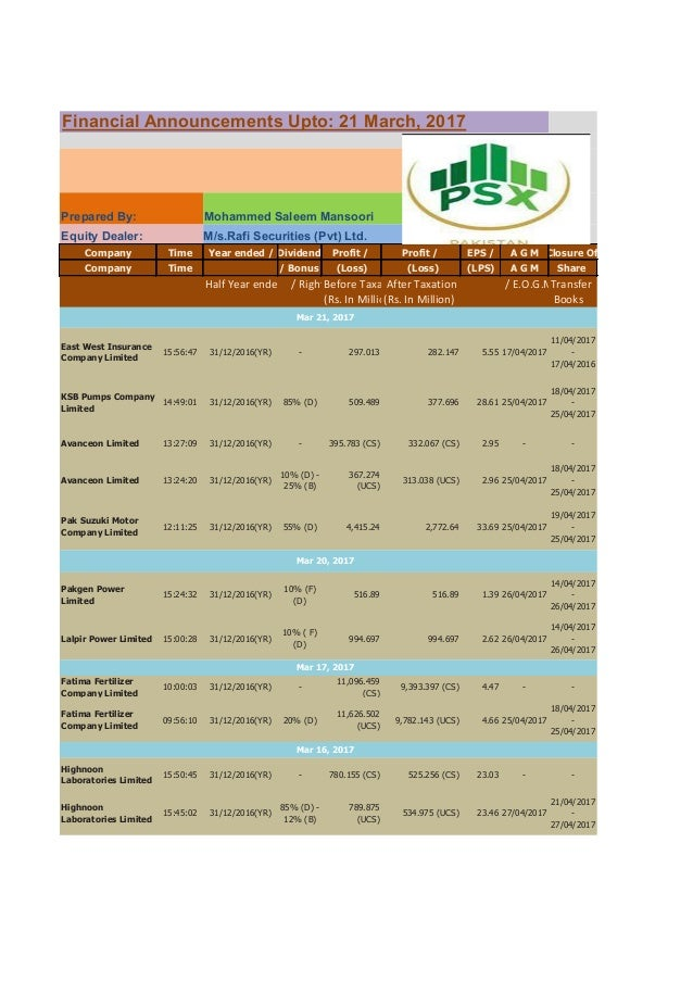 Financial Announcements Upto: 21 March, 2017 Prepared By: Mohammed Saleem Mansoori Equity Dealer: M/s.Rafi Securities (Pvt...