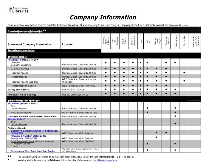Company Information Basic company information sources available to Concordia follow. If you have any trouble selecting or ...