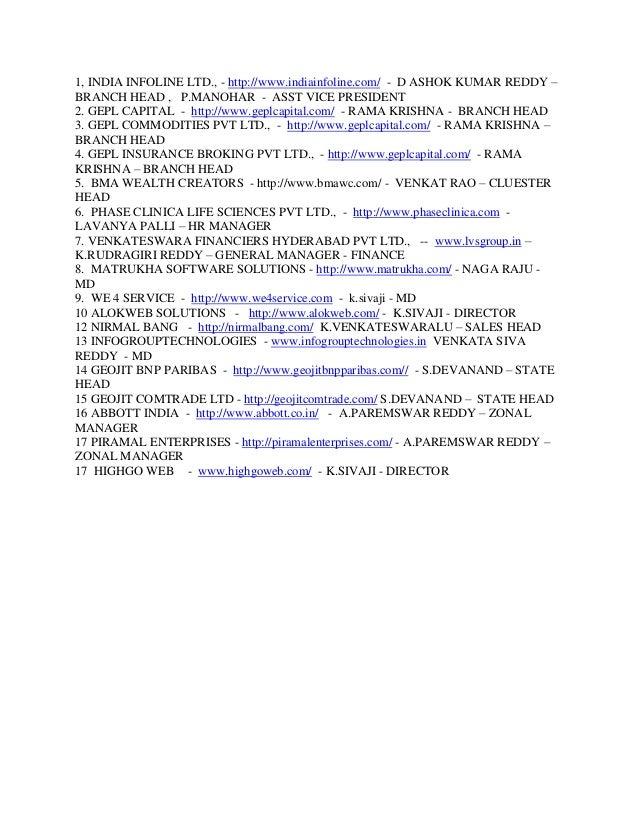 1, INDIA INFOLINE LTD., - http://www.indiainfoline.com/ - D ASHOK KUMAR REDDY –BRANCH HEAD , P.MANOHAR - ASST VICE PRESIDE...