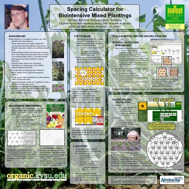 Spacing Calculator for                                                                       Biointensive Mixed Plantings ...