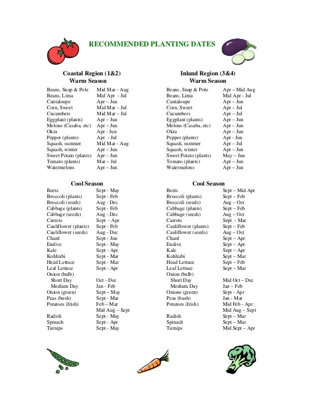 Vegetable garden planting guide for san diego county university of ….