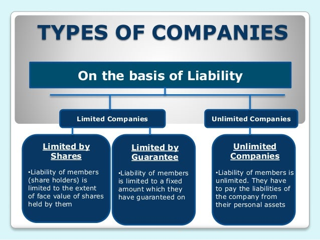 types of companies and corporation Before starting a new business, several decisions such as its legal structure must be made first five basic entity types exist in which to structure a business.