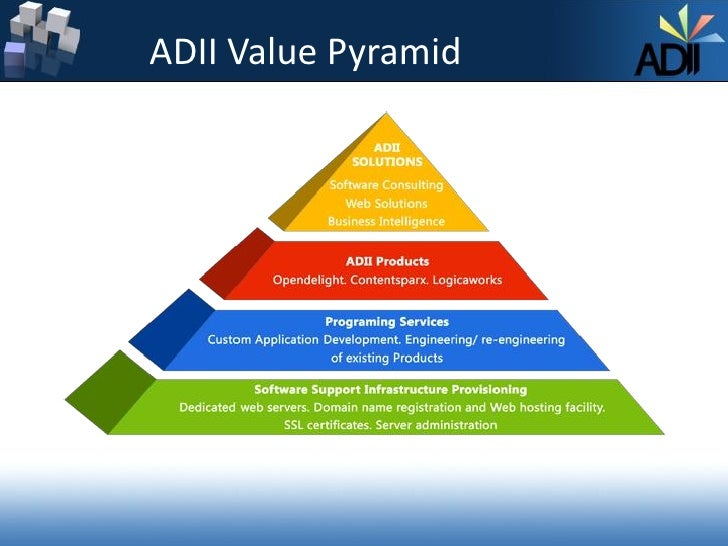 ADII Research & Applications (P) Limited Company brochure Slide 3