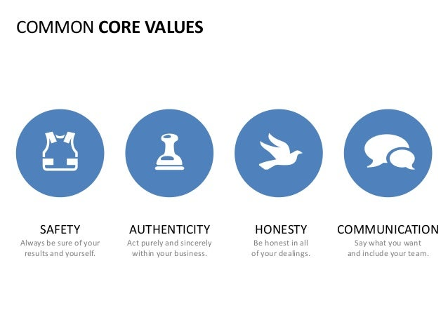 COMMON CORE VALUES SAFETY Always be sure of your results and yourself. HONESTY Be honest in all of your dealings. COMMUNIC...