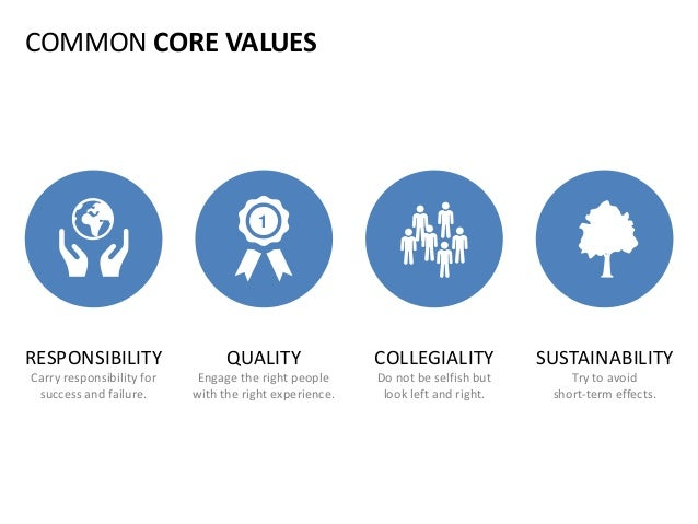 COMMON CORE VALUES RESPONSIBILITY Carry responsibility for success and failure. SUSTAINABILITY Try to avoid short-term eff...
