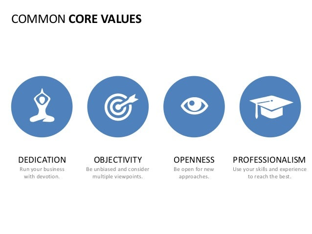 COMMON CORE VALUES PROFESSIONALISM Use your skills and experience to reach the best. OPENNESS Be open for new approaches. ...