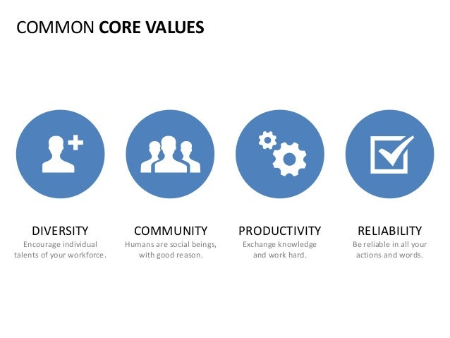 COMMON CORE VALUES DIVERSITY Encourage individual talents of your workforce. COMMUNITY Humans are social beings, with good...