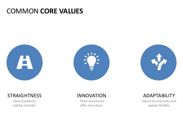 COMMON CORE VALUES STRAIGHTNESS Show backbone and be resolute. ADAPTABILITY Adjust to new tasks and appear flexible. INNOV...
