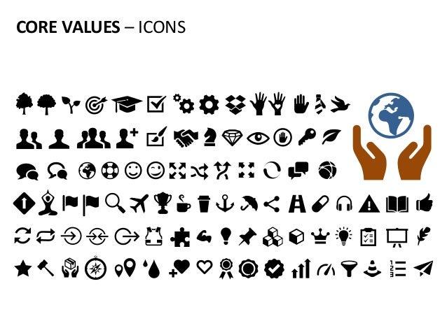 CORE VALUES – ICONS 1