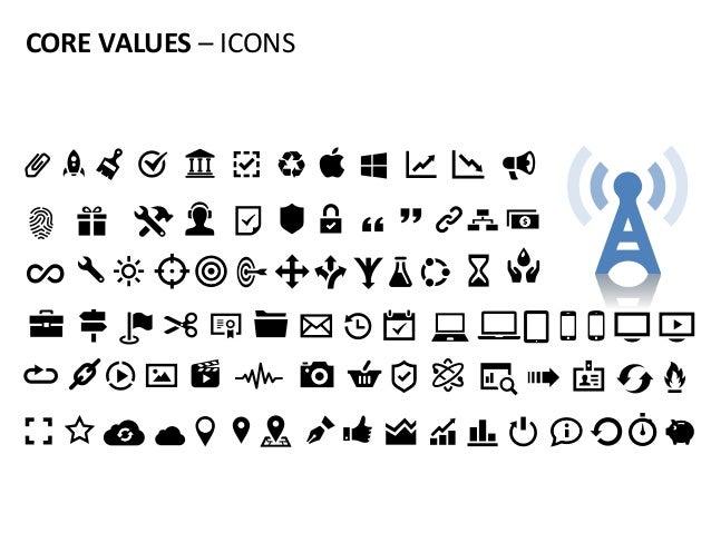 CORE VALUES – ICONS
