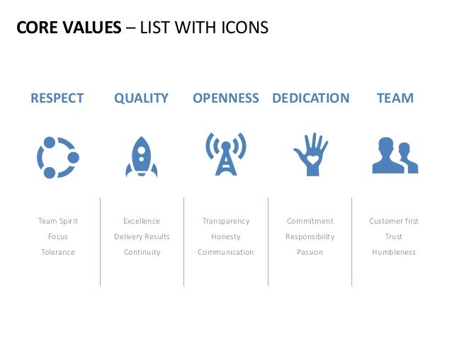 CORE VALUES – LIST WITH ICONS OPENNESS Transparency Honesty Communication QUALITY Excellence Delivery Results Continuity R...