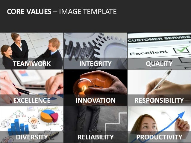 CORE VALUES – IMAGE TEMPLATE TEAMWORK INTEGRITY QUALITY EXCELLENCE INNOVATION RESPONSIBILITY DIVERSITY RELIABILITY PRODUCT...