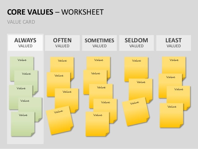 ALWAYS VALUED CORE VALUES – WORKSHEET VALUE CARD Value Value Value Value Value Value Value Value Value Value Value Value V...