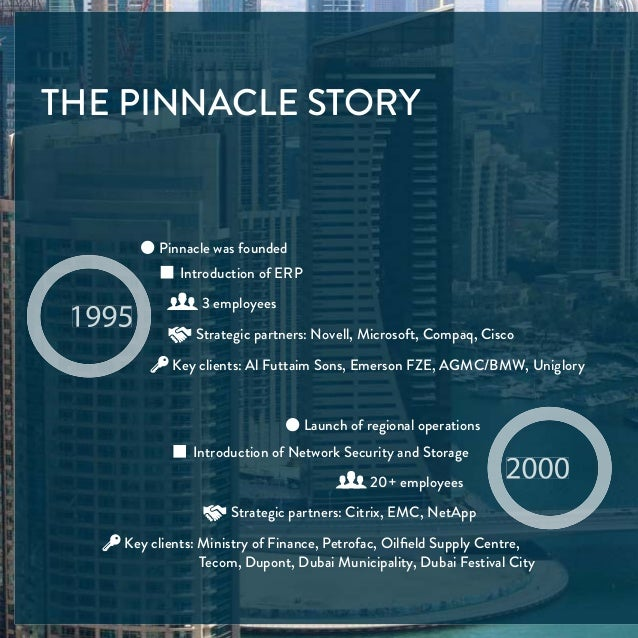 Pinnacle - ERP Software Dubai, IT Support and Infrastructure