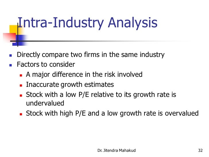 intra industry analysis Title: intra-industry analysis author: drdeshpande last modified by: rajesh created date: 3/22/1998 7:51:50 pm document presentation format: on-screen show.