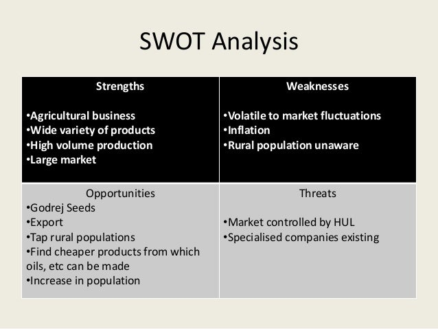 swot on bicycle industry Brompton bicycle swot analysis profile stock research mutual fund etf funds currency commodity industry research wacc discount rate discounted cash flow.