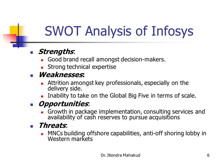 Wipro Technologies SWOT Analysis, Competitors & USP