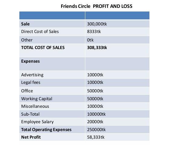internet service provider business proposal pdf